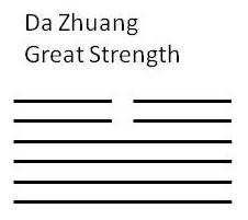 Da Zhuang-Great Strength-nochange