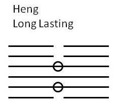 Heng-Long Lasting-C
