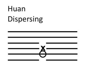 I Ching Gua-Huan