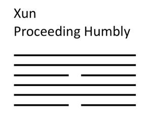 I Ching Gua-Xun